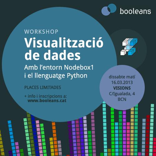 Workshop Visualització de dades